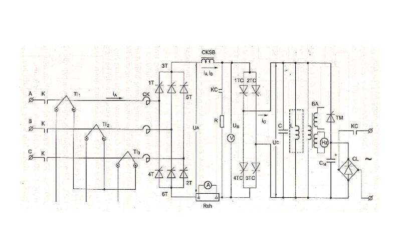 Một số thông tin về gia nhiệt cảm ứng